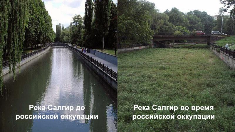 Reka Salgir v Simferopole do rossijsko okkupacii i posle rossijskoj okkupacii 1